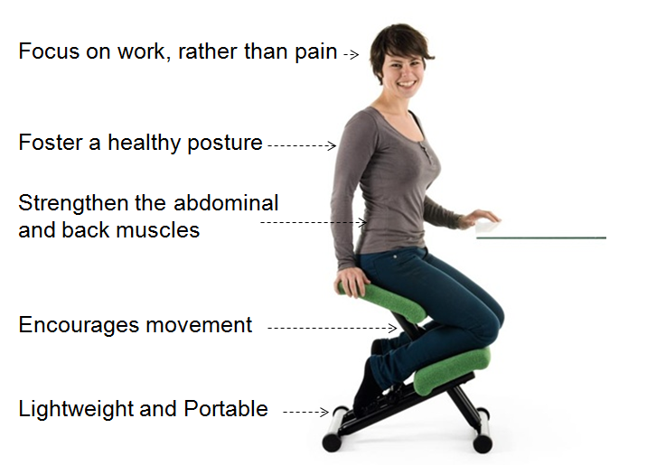 Posture Kneeling Chair what are the benefits of kneeling chairs?