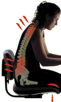 5 Negative Side Effects of Bad Posture on Your Health